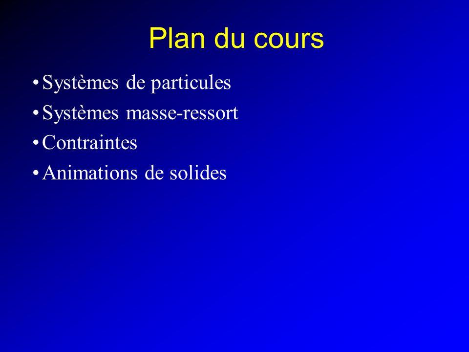 Plan du cours Systèmes de particules Systèmes masse-ressort