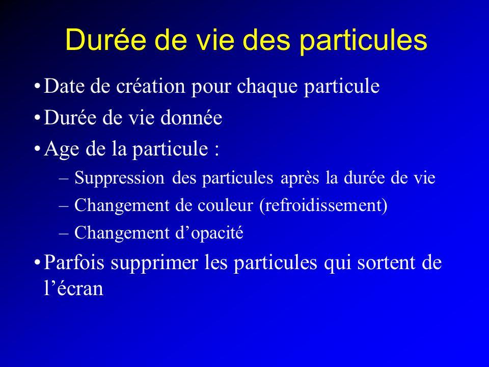 Durée de vie des particules