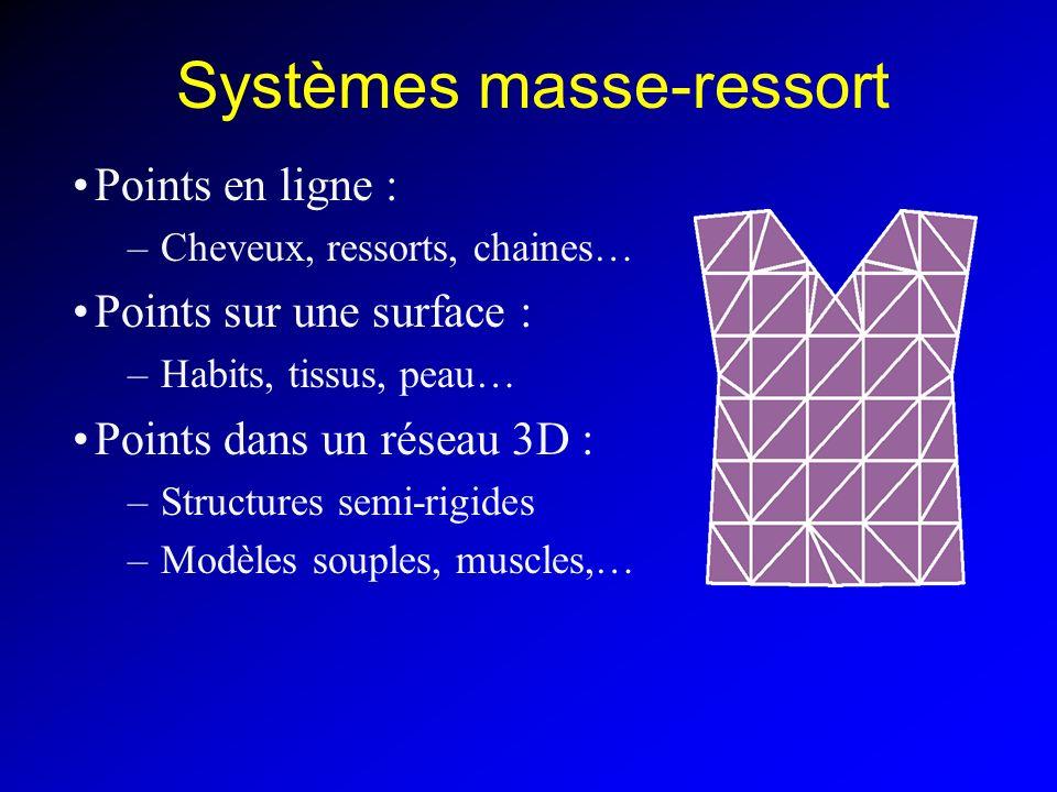 Systèmes masse-ressort