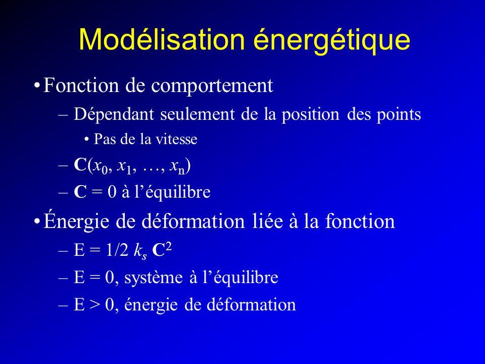 Modélisation énergétique