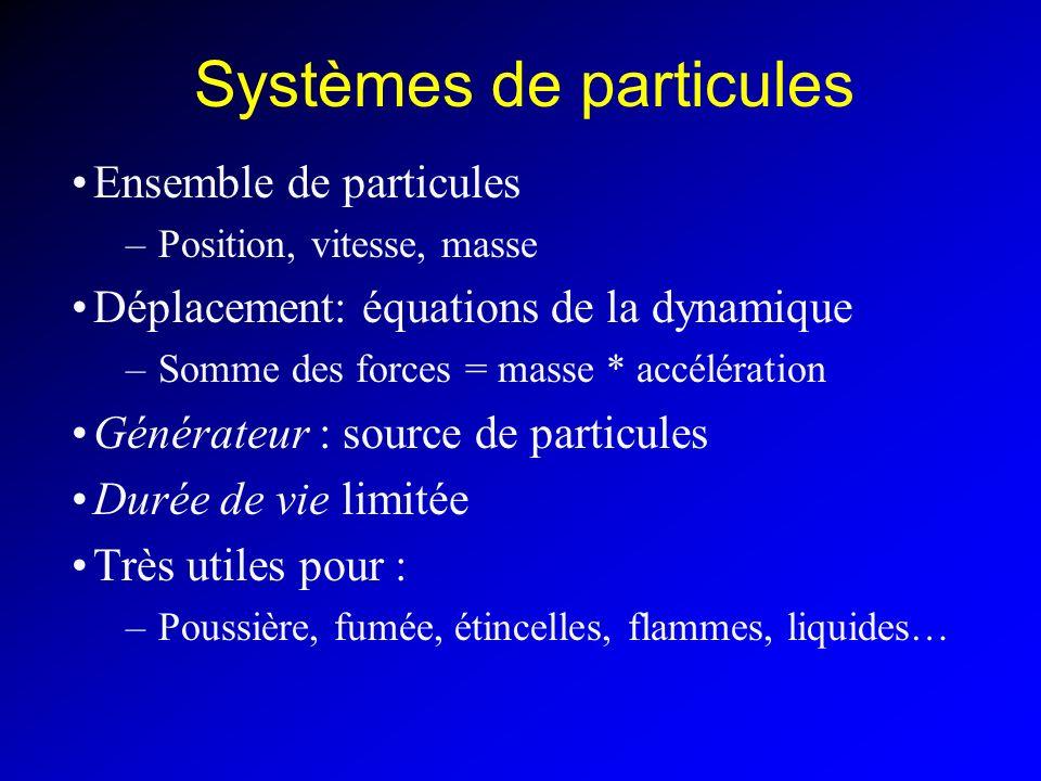 Systèmes de particules