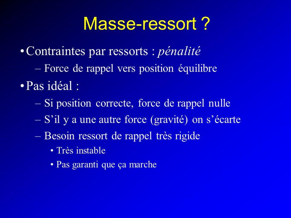 Masse-ressort Contraintes par ressorts : pénalité Pas idéal :