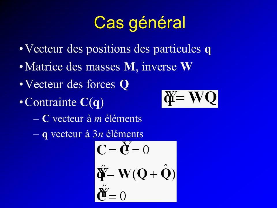 Cas général Vecteur des positions des particules q