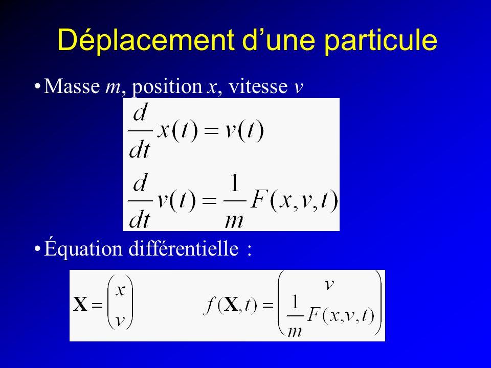 Déplacement d'une particule