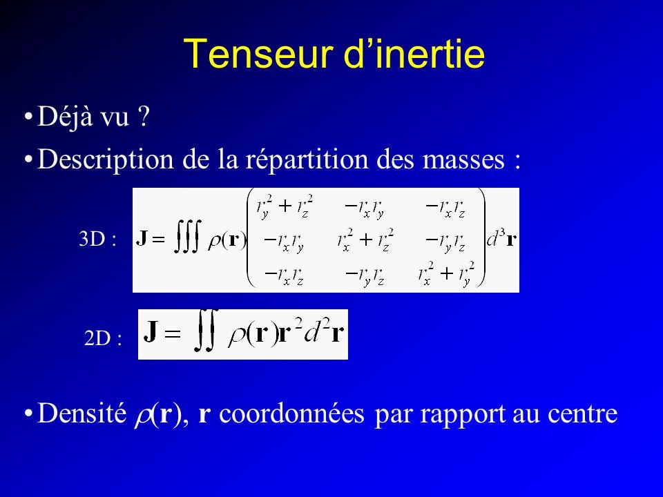 Tenseur d'inertie Déjà vu Description de la répartition des masses :