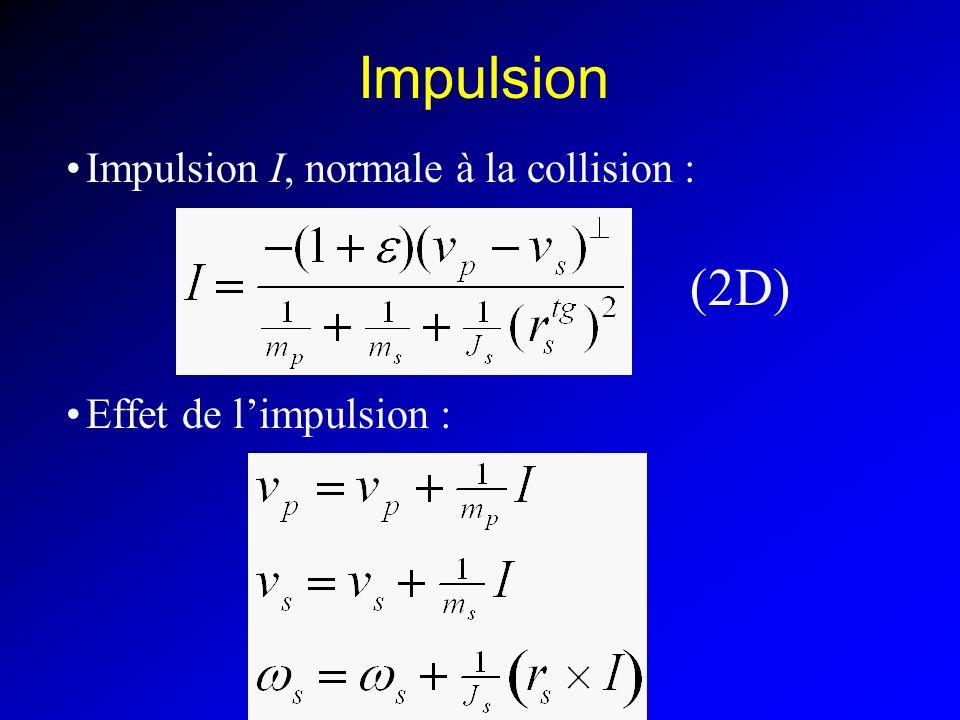 Impulsion (2D) Impulsion I, normale à la collision :