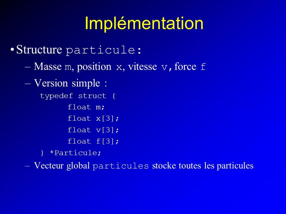 Implémentation Structure particule: