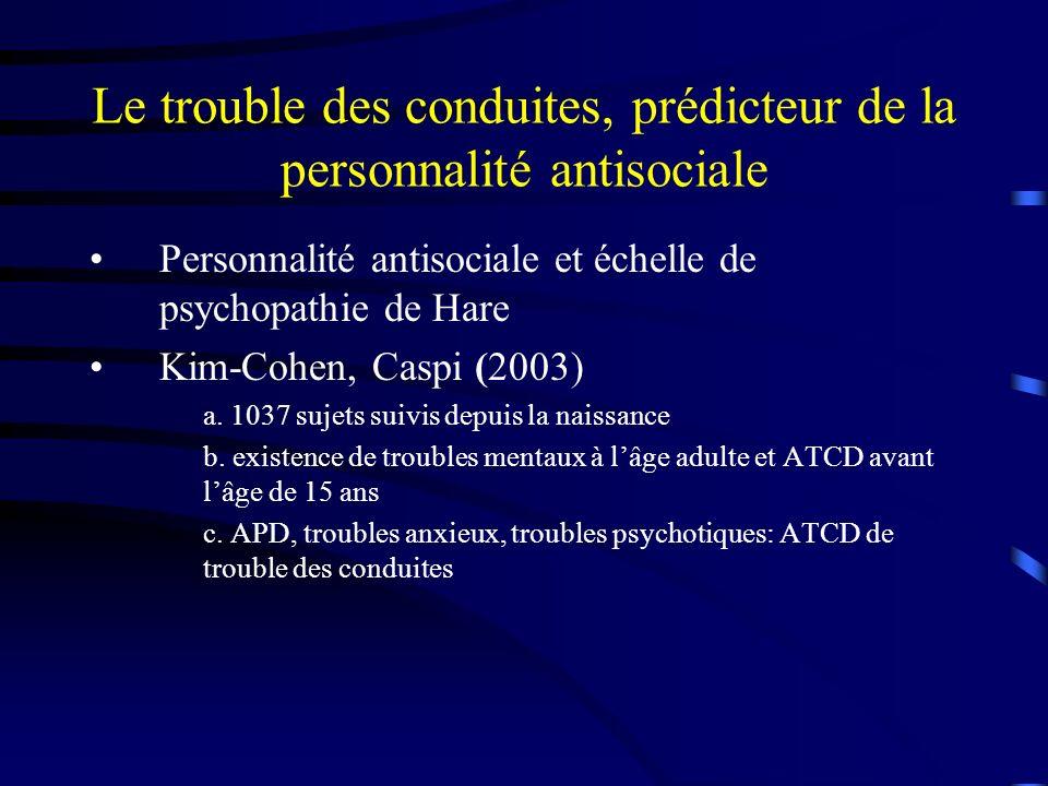 Le trouble des conduites, prédicteur de la personnalité antisociale