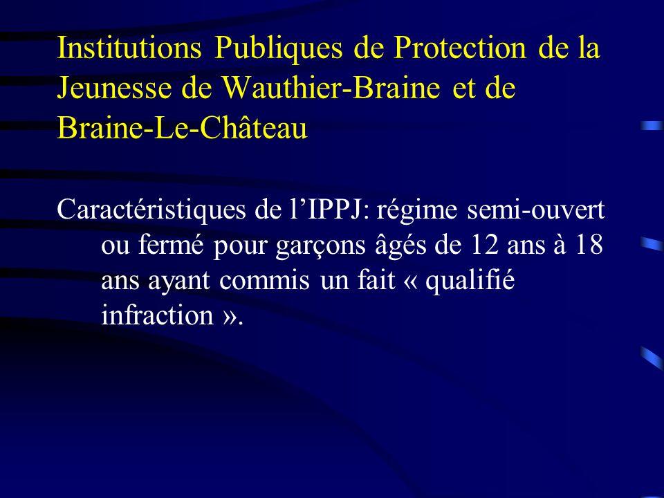 Institutions Publiques de Protection de la Jeunesse de Wauthier-Braine et de Braine-Le-Château