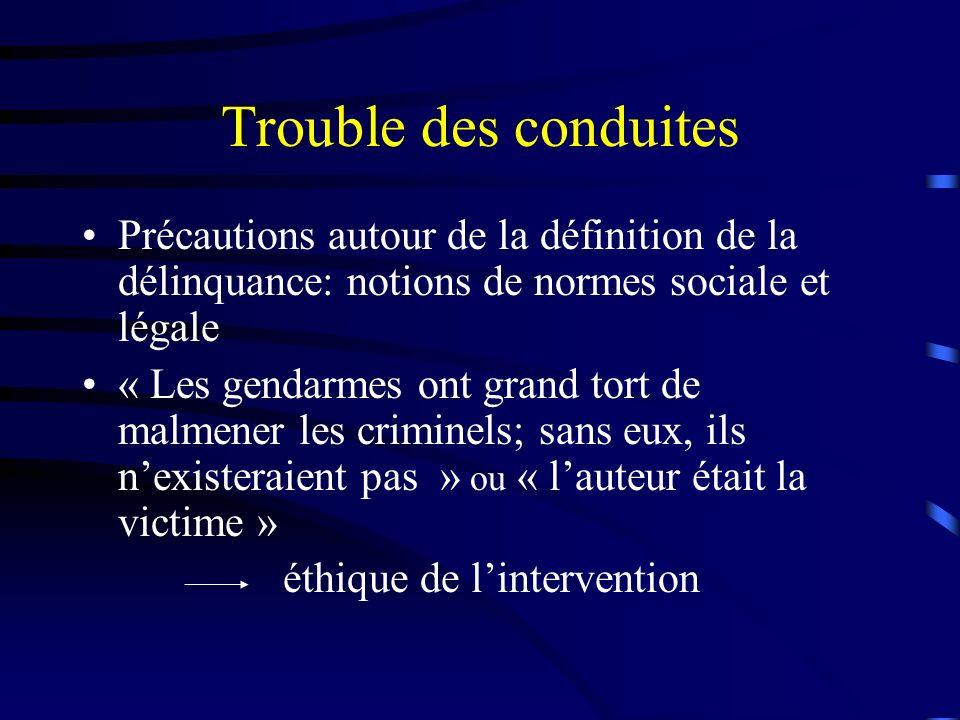 Trouble des conduites Précautions autour de la définition de la délinquance: notions de normes sociale et légale.