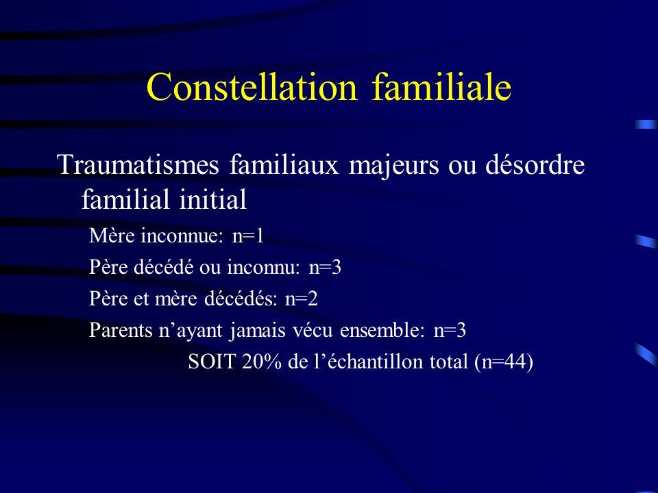 Constellation familiale