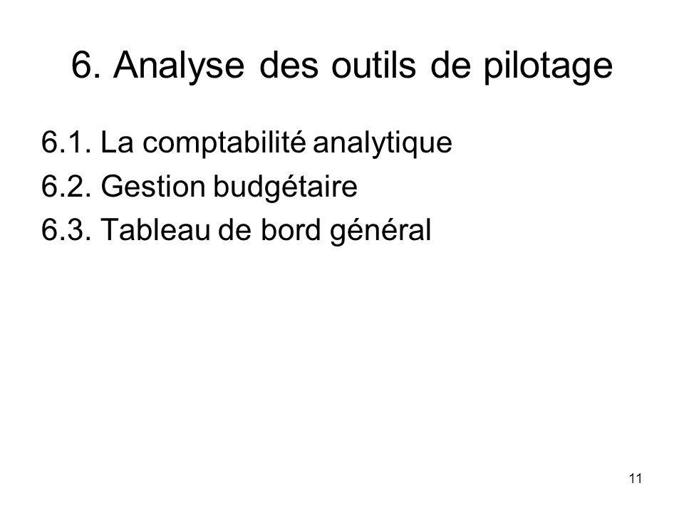 6. Analyse des outils de pilotage