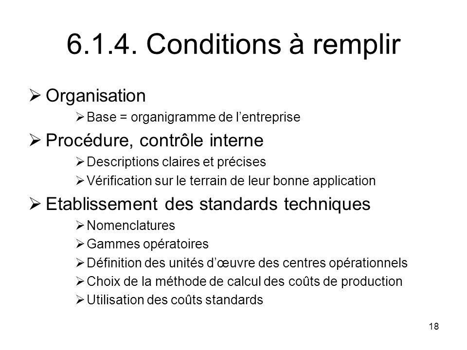 6.1.4. Conditions à remplir Organisation Procédure, contrôle interne