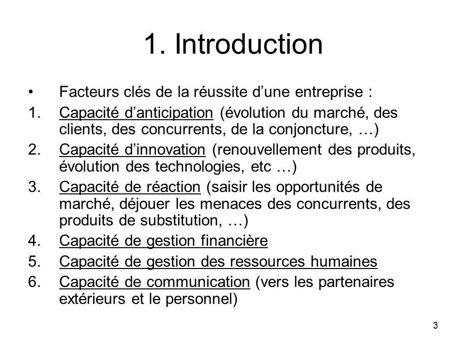 1. Introduction Facteurs clés de la réussite d'une entreprise :