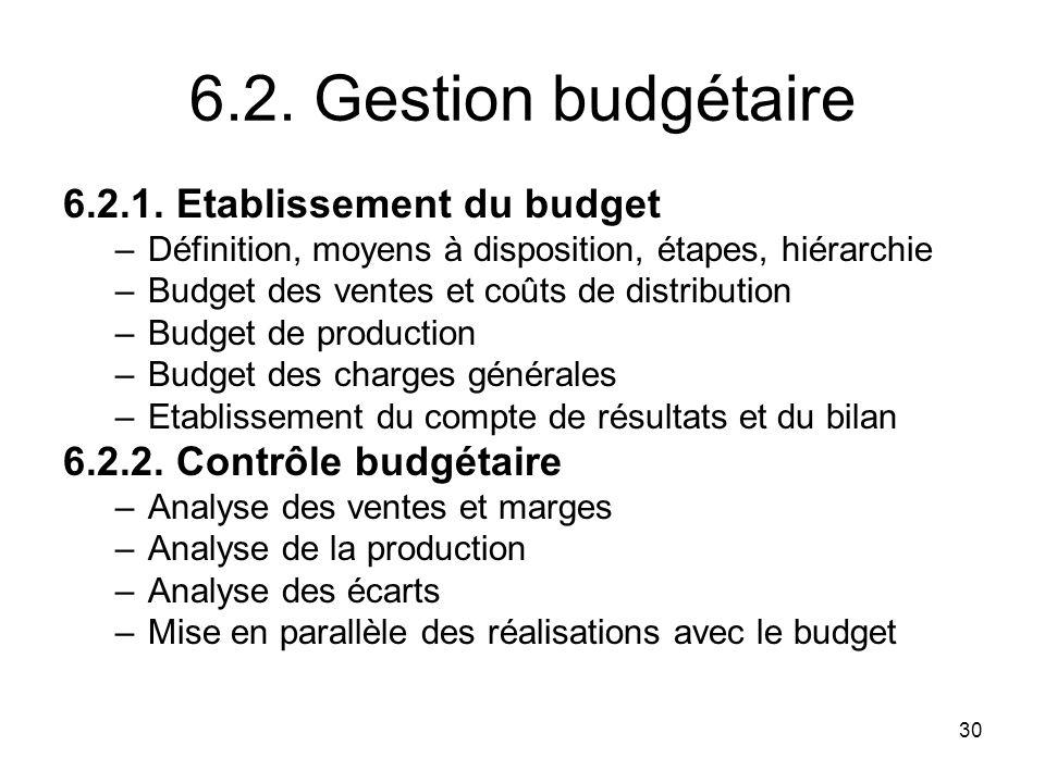 6.2. Gestion budgétaire 6.2.1. Etablissement du budget
