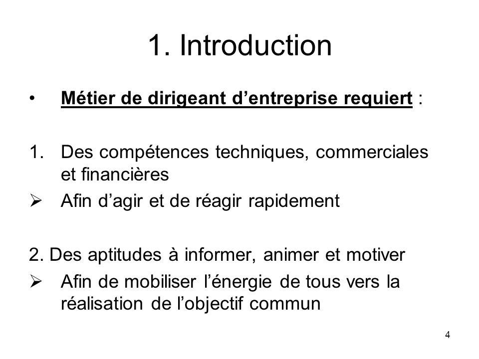 1. Introduction Métier de dirigeant d'entreprise requiert :