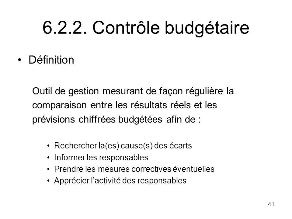 6.2.2. Contrôle budgétaire Définition