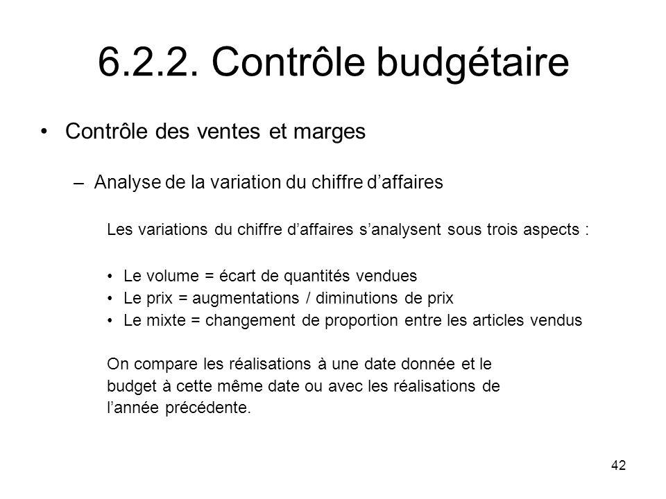 6.2.2. Contrôle budgétaire Contrôle des ventes et marges