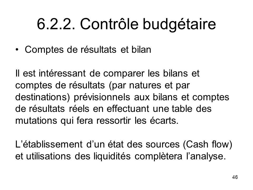 6.2.2. Contrôle budgétaire Comptes de résultats et bilan