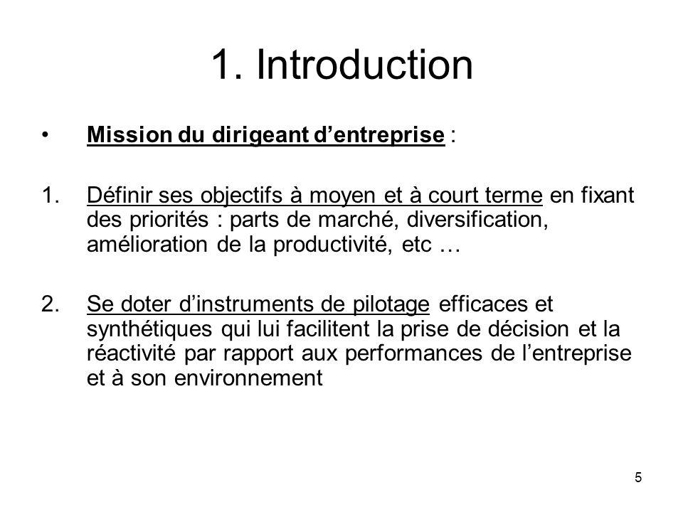 1. Introduction Mission du dirigeant d'entreprise :