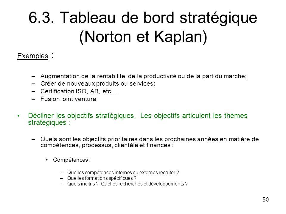 6.3. Tableau de bord stratégique (Norton et Kaplan)