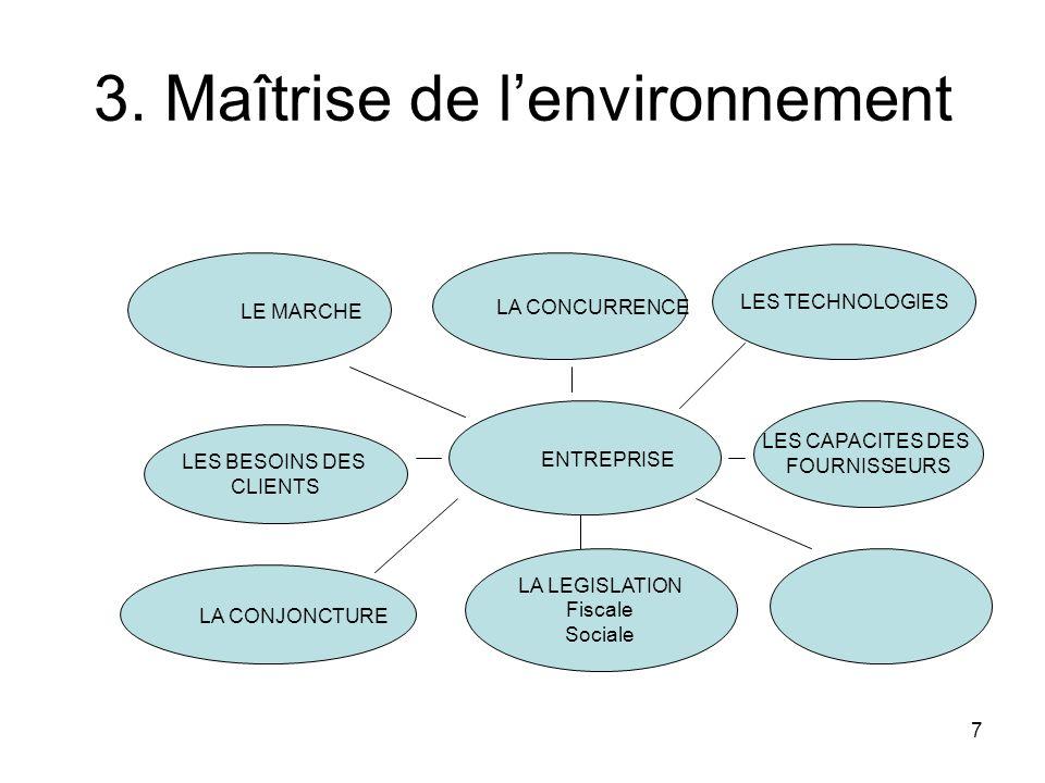 3. Maîtrise de l'environnement