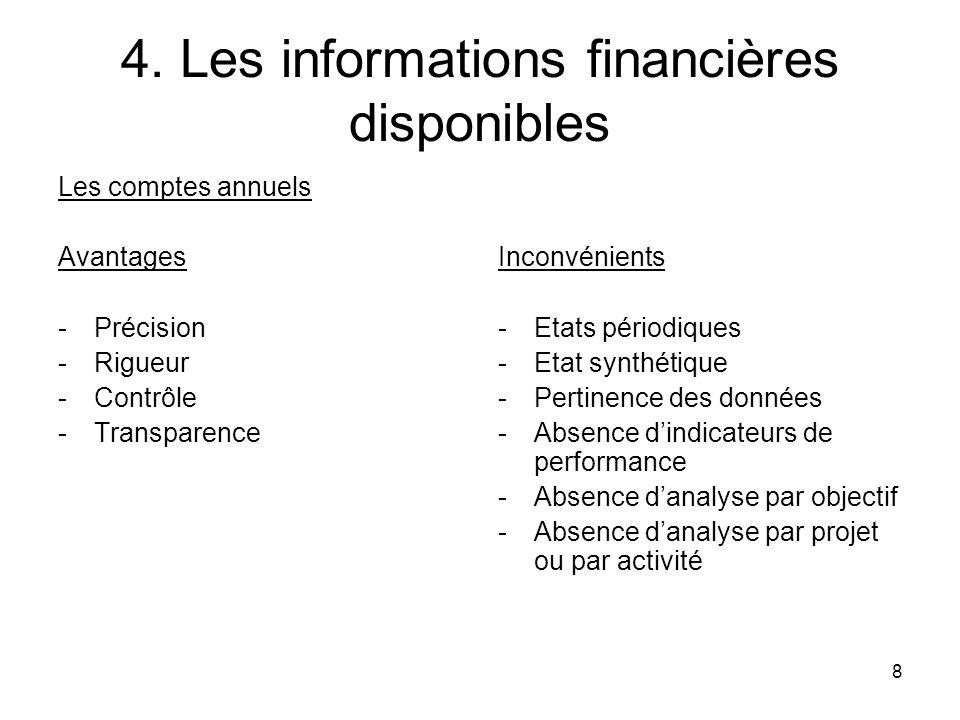 4. Les informations financières disponibles