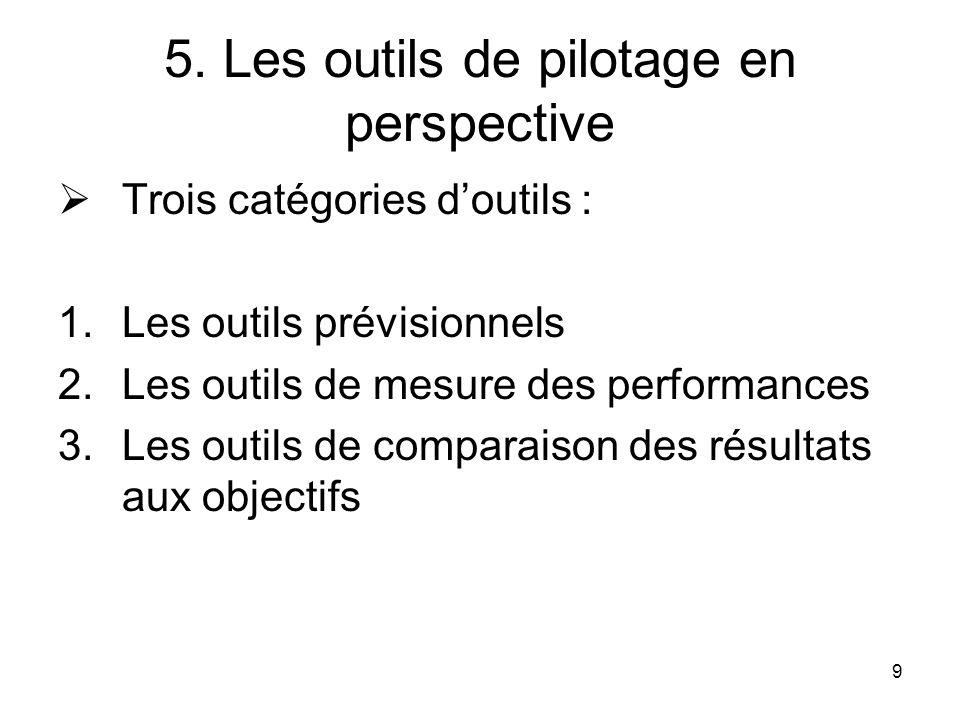 5. Les outils de pilotage en perspective