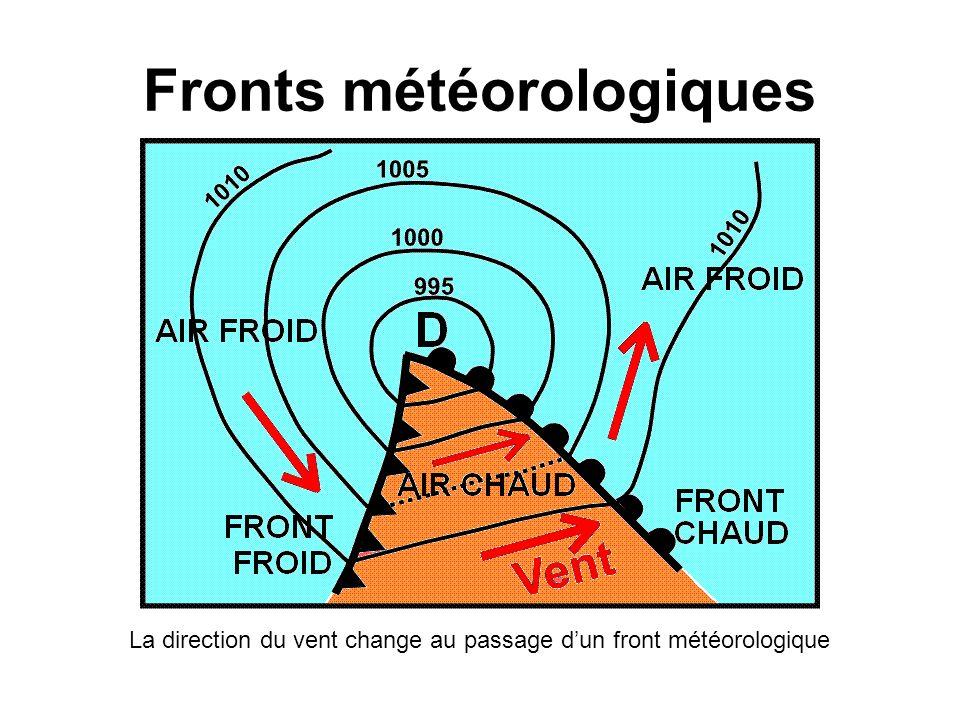 Fronts météorologiques