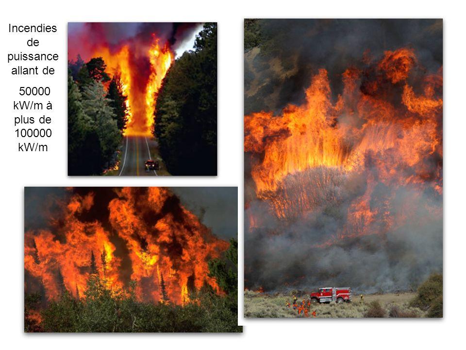 Incendies de puissance allant de