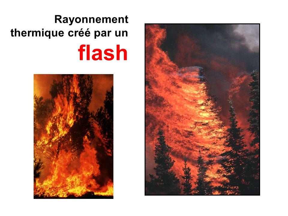 Rayonnement thermique créé par un flash