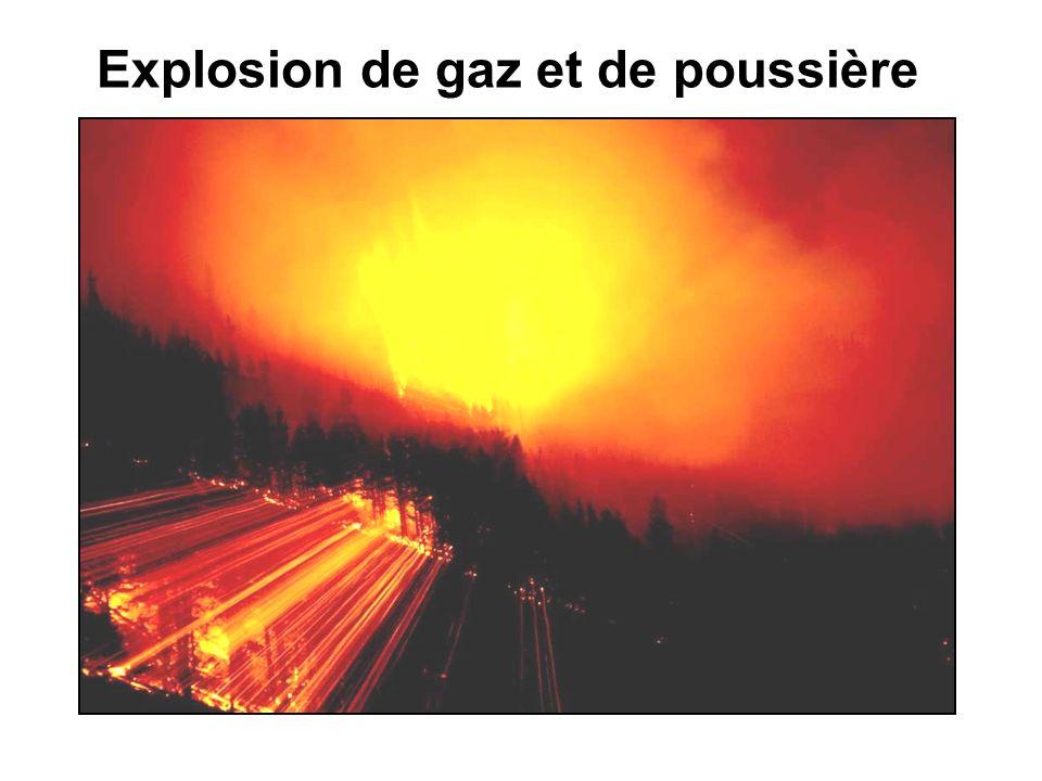 Explosion de gaz et de poussière
