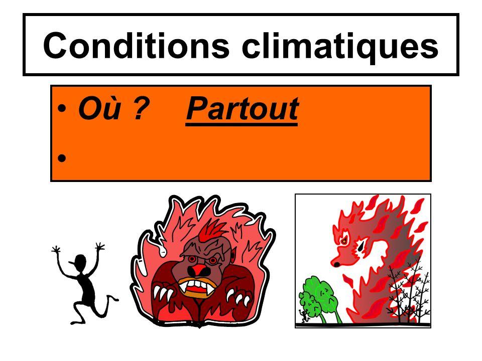 Conditions climatiques