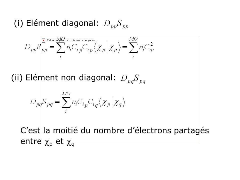 (i) Elément diagonal: (ii) Elément non diagonal: C'est la moitié du nombre d'électrons partagés entre cp et cq.