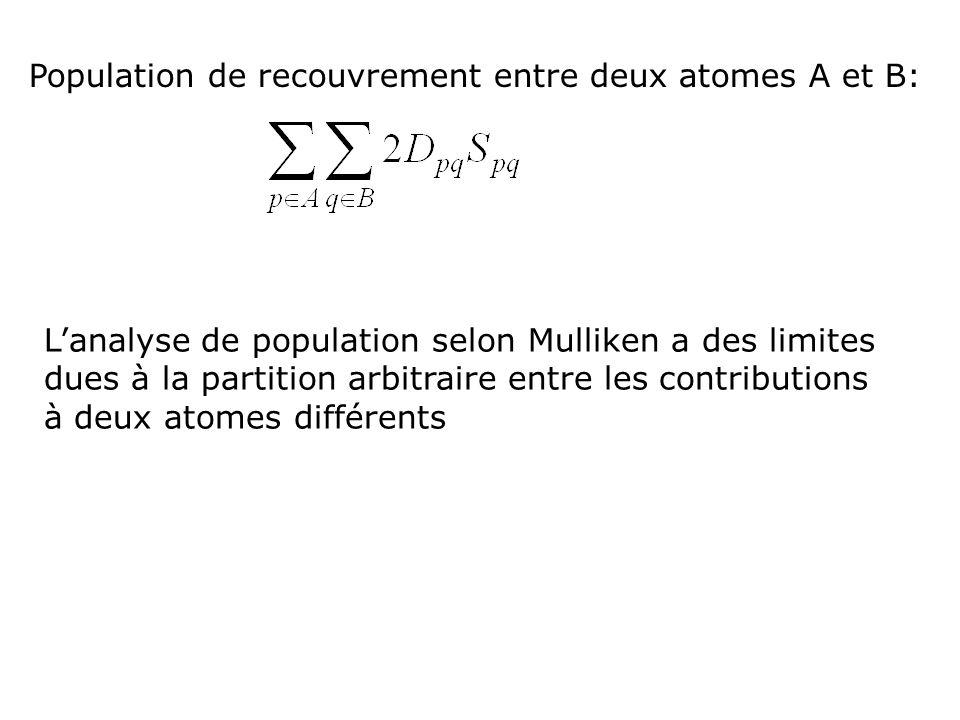 Population de recouvrement entre deux atomes A et B: