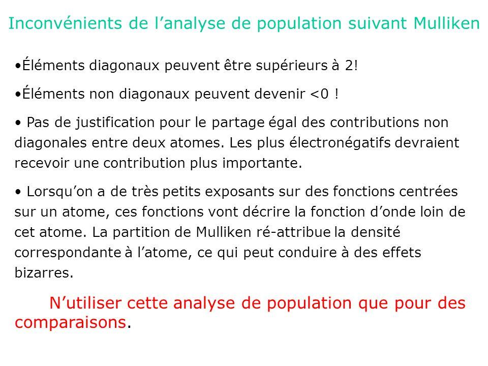 Inconvénients de l'analyse de population suivant Mulliken