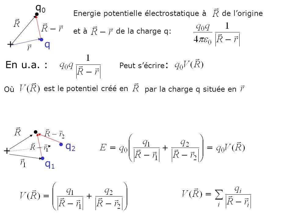+ • q. q0. Energie potentielle électrostatique à de l'origine et à de la charge q: