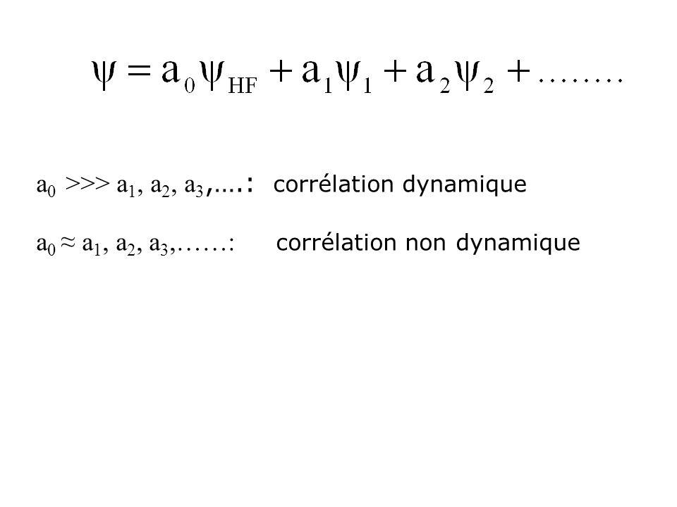 a0 >>> a1, a2, a3,….: corrélation dynamique