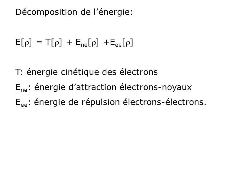 Décomposition de l'énergie: