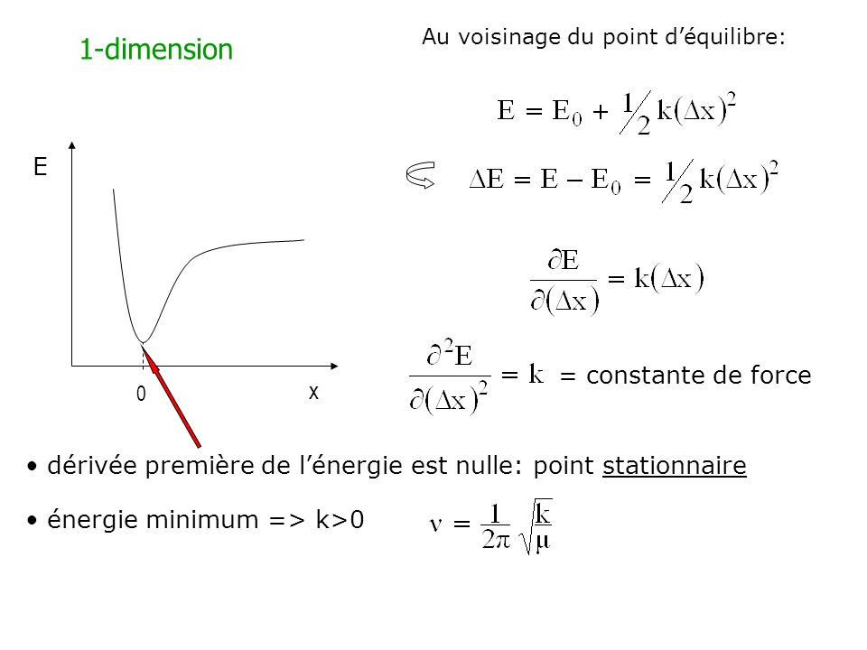 1-dimension E = constante de force x