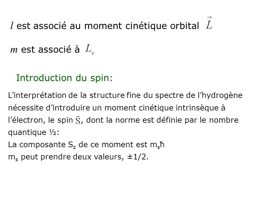 l est associé au moment cinétique orbital m est associé à