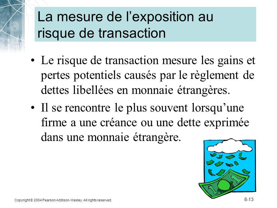 La mesure de l'exposition au risque de transaction