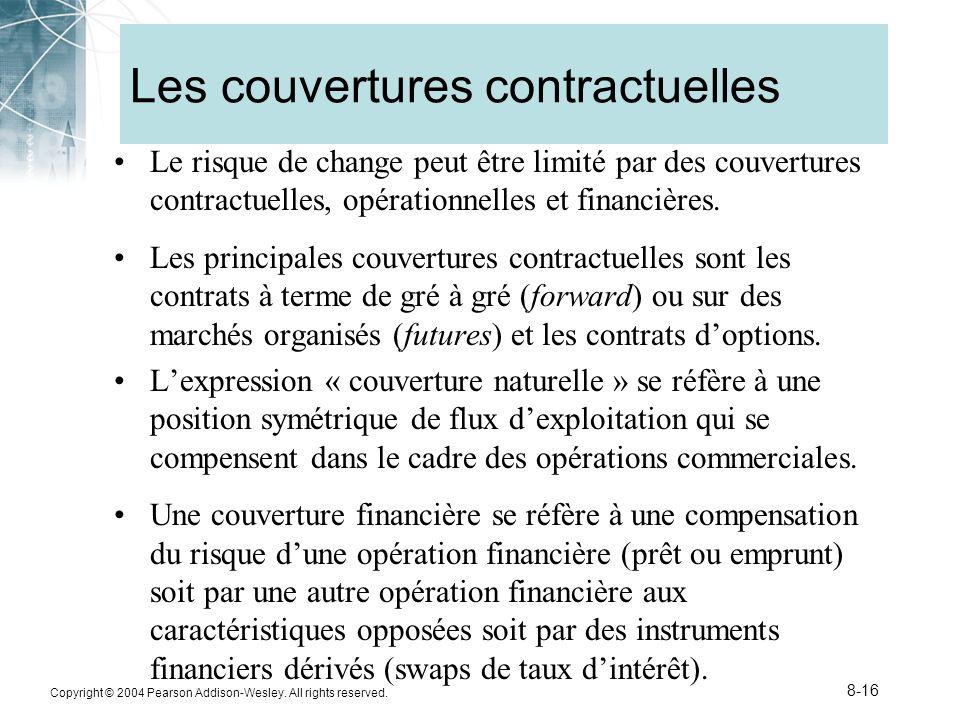 Les couvertures contractuelles