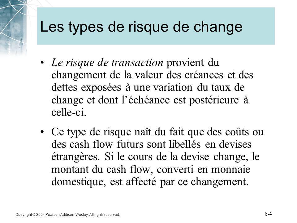 Les types de risque de change