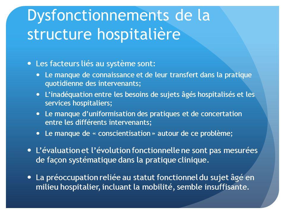 Dysfonctionnements de la structure hospitalière