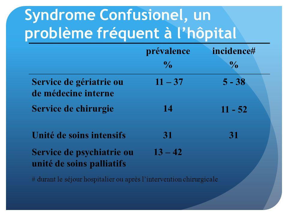 Syndrome Confusionel, un problème fréquent à l'hôpital