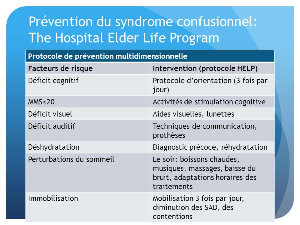 Prévention du syndrome confusionnel: The Hospital Elder Life Program