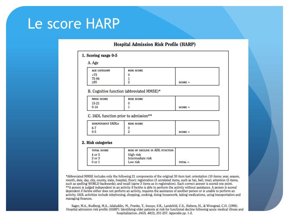 Le score HARP
