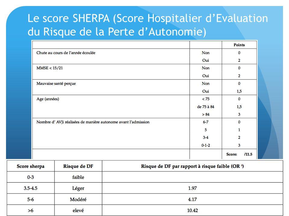 Le score SHERPA (Score Hospitalier d'Evaluation du Risque de la Perte d'Autonomie)
