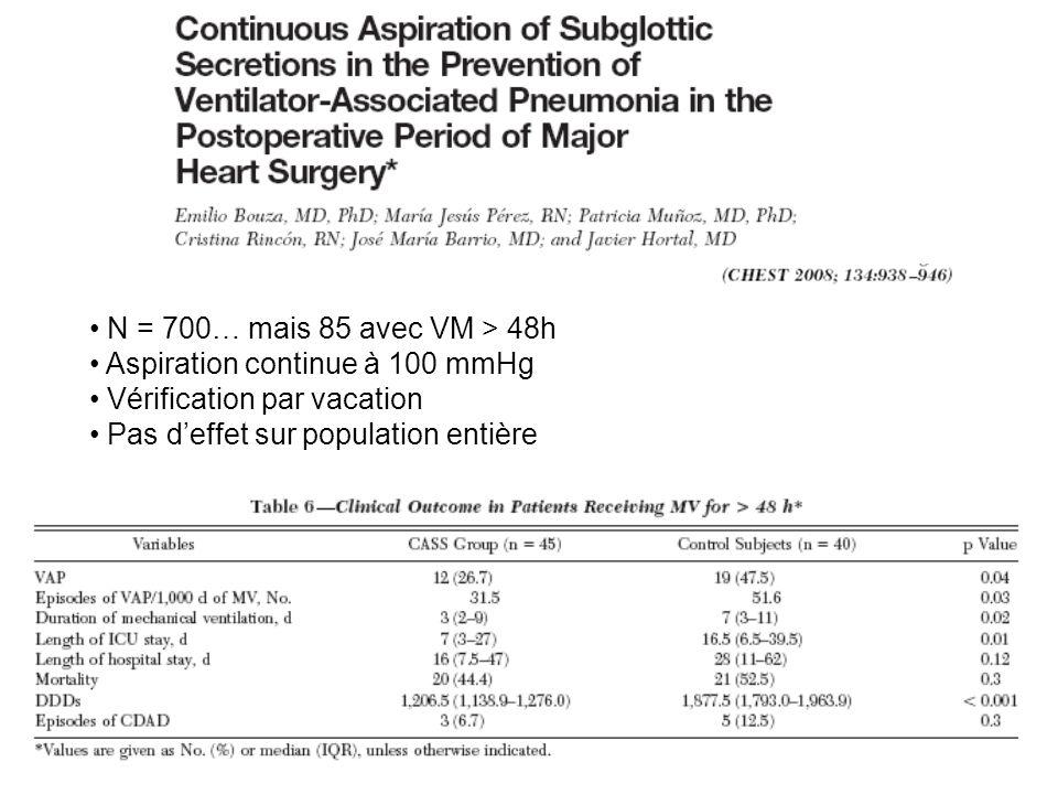N = 700… mais 85 avec VM > 48h Aspiration continue à 100 mmHg.